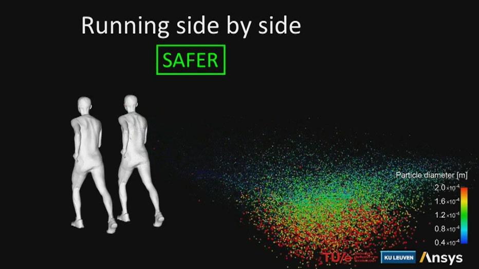 exercise-social-distancing-7.jpg
