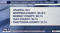 Georgia unemployment claims dropping
