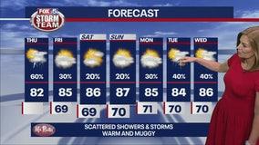 Thursday forecast