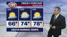 Friday morning forecast