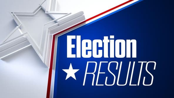 First round of election results from Tuesday's runoff for portions of Georgia