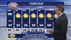 Sunday Night Forecast Update