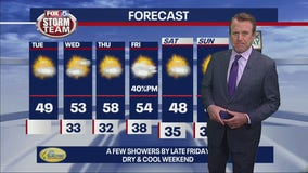 Tuesday Afternoon Forecast Update