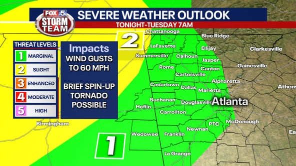 Severe thunderstorms, dense fog possible overnight