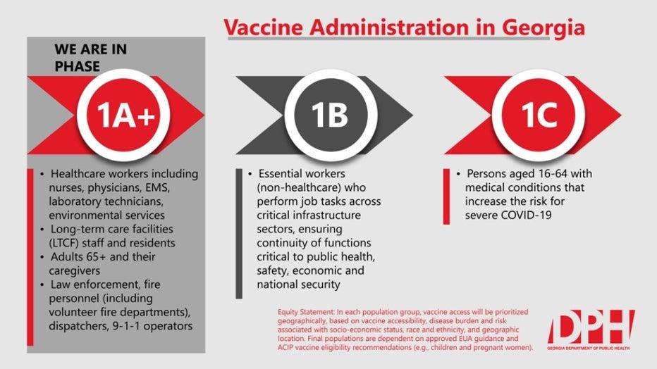 How to get the coronavirus vaccine in Georgia