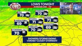 Wednesday Evening Weather Update