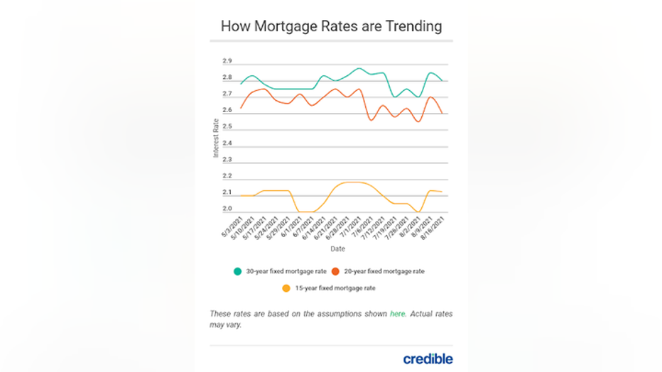 mortgage-rate-graph-1-82421.png