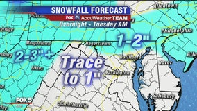 Snow to impact Tuesday morning commute