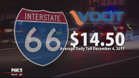 NoVa lawmakers call for end to I-66 tolls