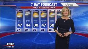Sue Palka has the Monday overnight forecast