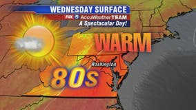 Break from heat and humidity Wednesday with warm temps in the 80s
