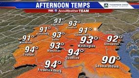 Sunday forecast: D.C. heating up again