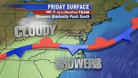 Heat wave ends with cooler temperatures, showers Friday; beautiful weekend ahead