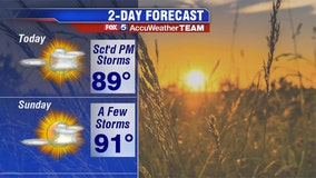 Scattered thunderstorms expected Saturday afternoon
