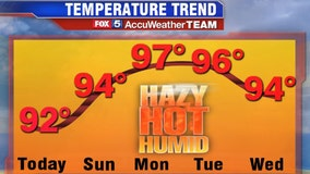 7th heat wave this summer set to hit DC