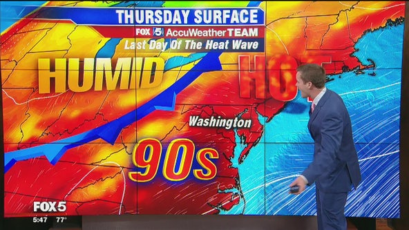Heat, humidity Thursday with scattered evening storms possible; cooler temperatures arrive on Friday