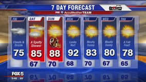 FOX 5 Weather forecast: Friday, September 13