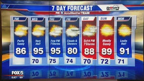 FOX 5 Weather forecast: Tuesday, September 10