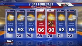 FOX 5 Weather forecast: Wednesday, September 11