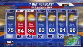 FOX 5 Weather forecast: Friday, September 6