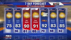 FOX 5 Weather forecast: Thursday, September 19