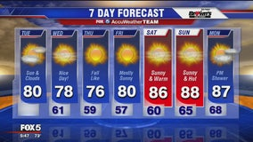 FOX 5 Weather forecast: Tuesday, September 17