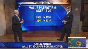 Aaron Zitner on Fox 5 News On The Hill
