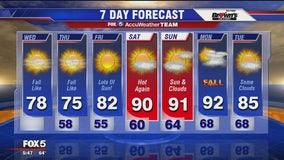 FOX 5 Weather forecast: Wednesday, September 18
