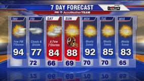 FOX 5 Weather forecast: Thursday, September 12
