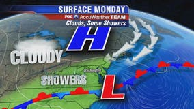 Cloudy, warm with spotty showers possible Monday; mid-week temps back in the 90s
