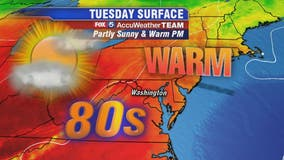 Clouds and sun with dry skies, warm temps in the mid-to-upper 80s Tuesday