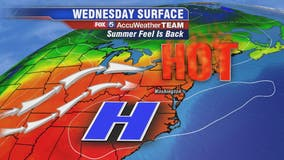 Summer heat returns Wednesday with temperatures near 95 degrees