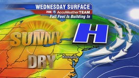 Feeling like fall Wednesday with sunny skies and highs in the 70s