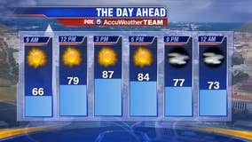 Weekend weather: Summer strikes back