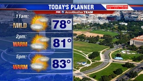 Plenty of sunshine to end the weekend, but warmup coming soon