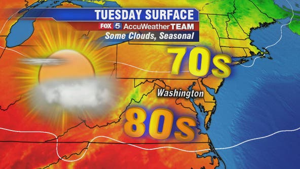 Warm, sunny with highs near 80 Tuesday after spotty morning showers