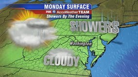 Cloudy skies, evening showers likely Monday