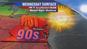 Possible record heat Wednesday in DC area as temperatures expected to soar into mid-90s