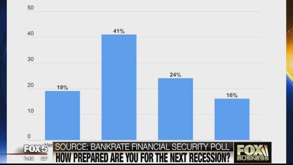 FOX Business Beat: Recession Poll; Chipotle Free College Tuition