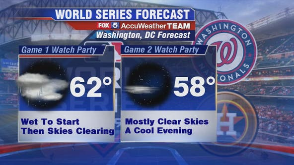 Rain showers, thunderstorms expected Tuesday could make for wet Nationals World Series Watch Party