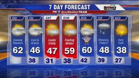 FOX 5 morning forecast 11-7-19