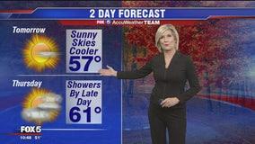 Tuesday Night Weather Forecast