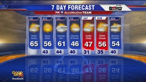 FOX 5 weather at 9am