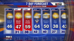 FOX 5 morning forecast 11-8-19