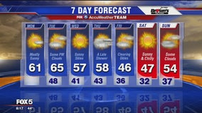 FOX 5 weather 8:15am 11-4-19