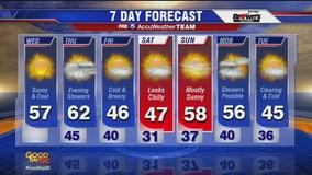 FOX 5 forecast at 9am