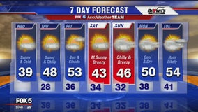 FOX 5 Weather forecast for Wednesday, November 13