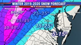 2019-2020 DC Winter Forecast: Periodic Polar Vortex visits to bring waves of brutal cold, more snow to DC region