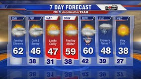 One more day of comfortable temperatures before cold arrives