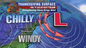 Gusty winds, chilly temps for Thanksgiving in DC region